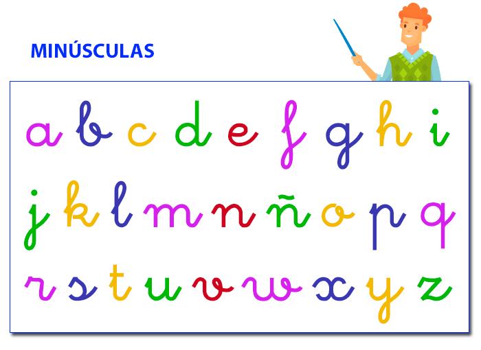 ▷ El Abecedario 【Letras que forman el Alfabeto】