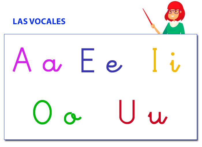 Cuantas letras tiene el alfabeto