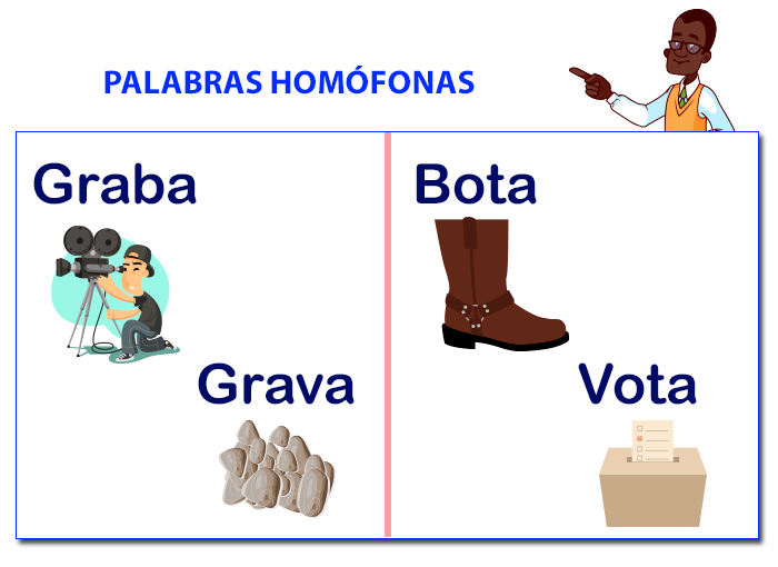 Palabras homófonas