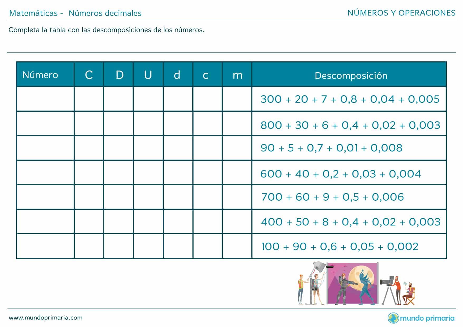 Fichadescomponer10