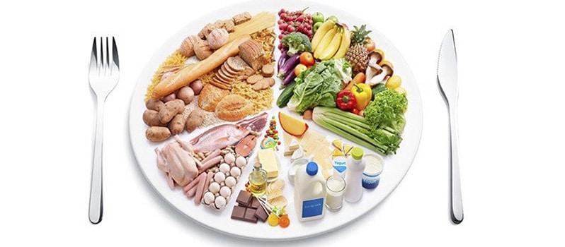Piramide Alimenticia Comida Saludable Ninos