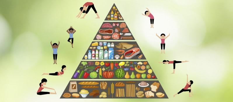 Piramide Alimenticia Ejercicio