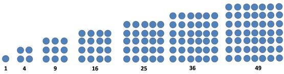 Números pares e impares para niños de primaria