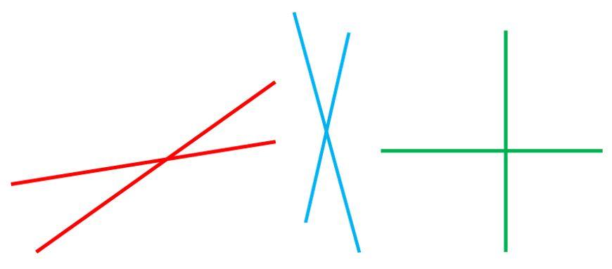 Clasificación de líneas para niños