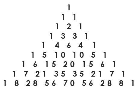 Eje de simetría oblicuo para niños