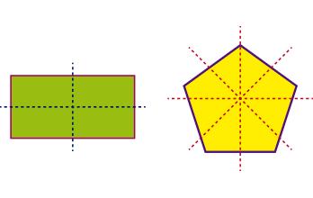 Ejes simetría mini