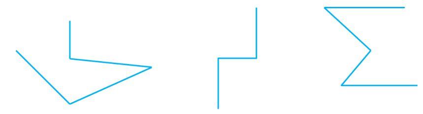Líneas perpendiculares