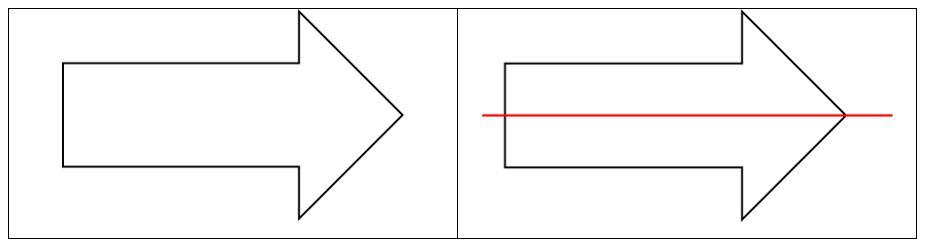 Qué es la simetría