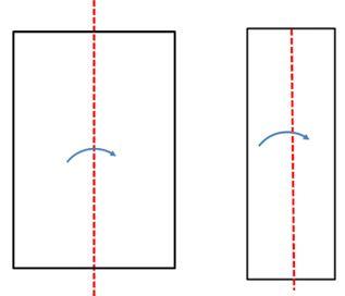 Qué son los ejes de simetría