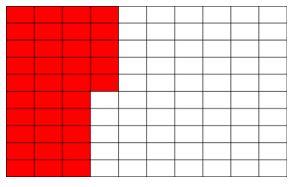Fracciones y números decimales en Primaria