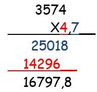 Los decimales para niños de Primaria