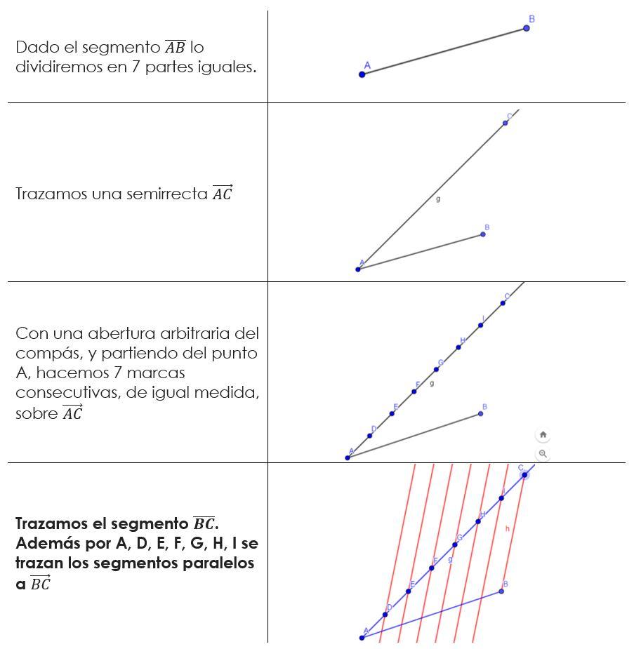 Mileto Thales teorema