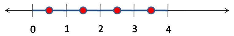 Números decimales y fracciones para niños de Primaria
