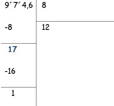 Partes de un número decimal para niños