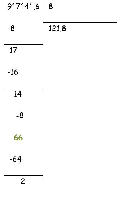 Partes de un número decimal para Primaria