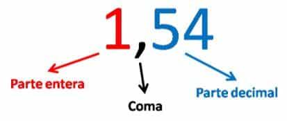 Qué son los decimales