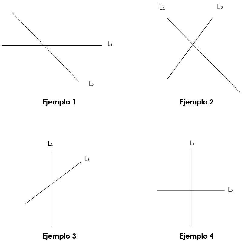 Teorema de Thales para niños de Primaria