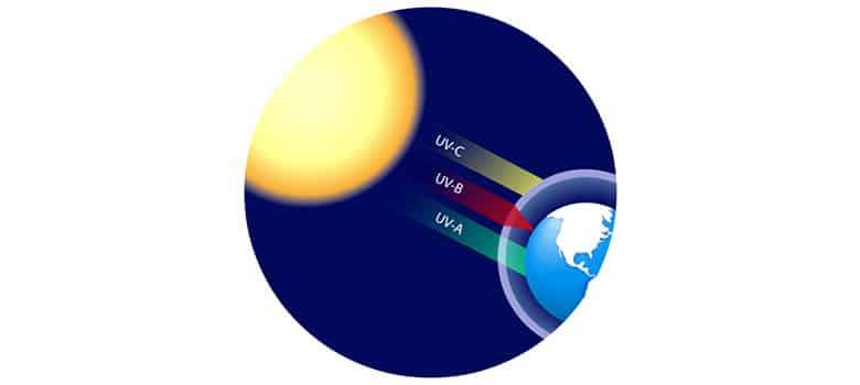Capas Tierra Modelo Dinamico