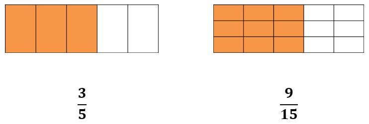 Fracciones equivalentes primaria