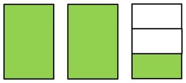 Fracciones Impropias y Propias