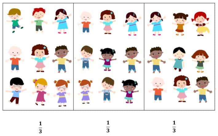 Fracciones Mixtas Impropias y Propias