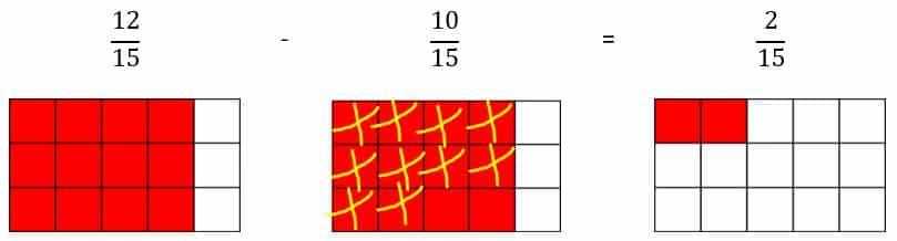 Resta de fracciones distinto denominador