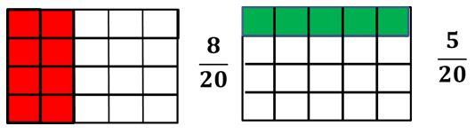 Suma fracciones con igual denominador
