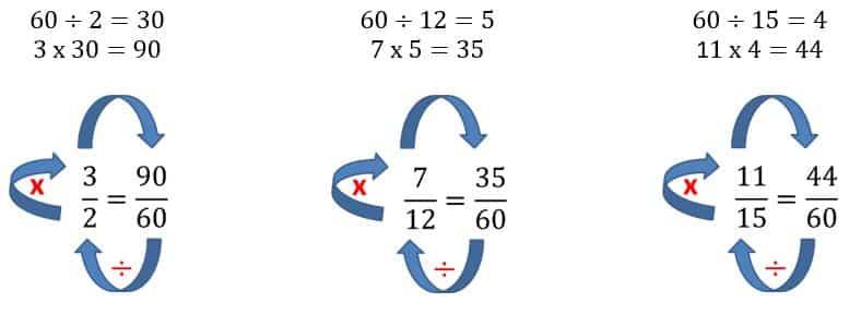 Suma fracciones igual denominador
