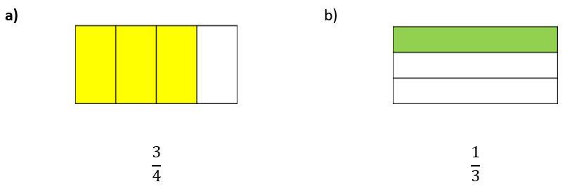 Amplificación de fracciones para niños en primaria