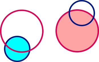 Círculo y circunferencia mini