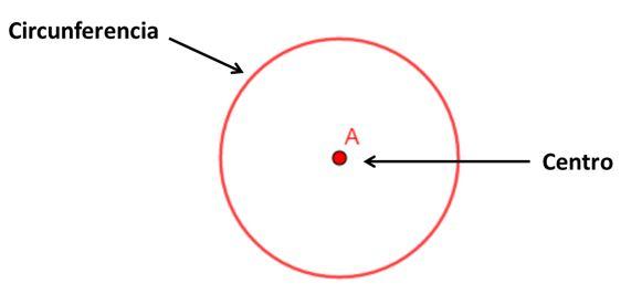 Círculo y circunferencia para niños