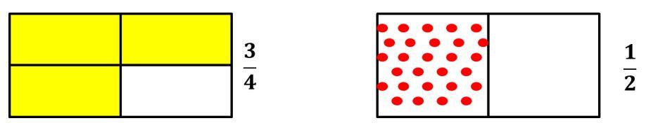 Dividir fracciones para niños de primaria