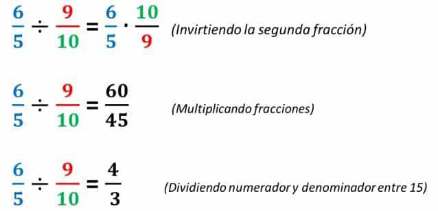 Dividir fracciones para niños