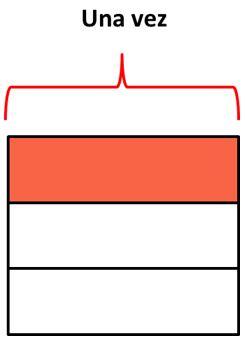 División de fracciones para primaria