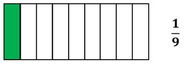 Fracciones reducción a igual denominador
