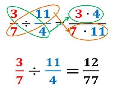 Multiplicación fracciones para niños de primaria