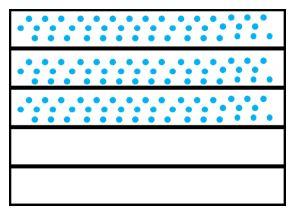 Multiplicar y dividir fracciones