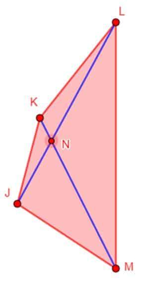 Qué son los paralelogramos para niños de primaria