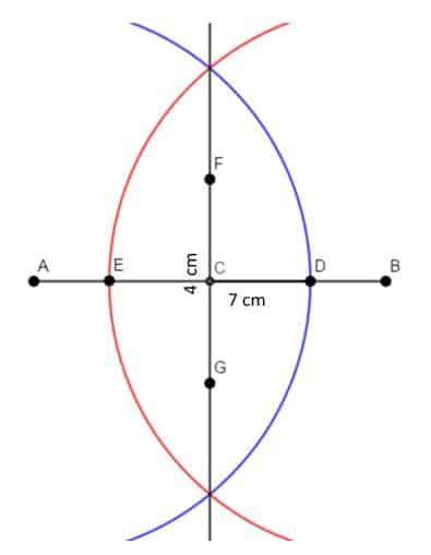 Qué son los paralelogramos