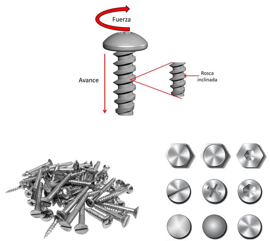 Ejemplos de máquinas compuestas