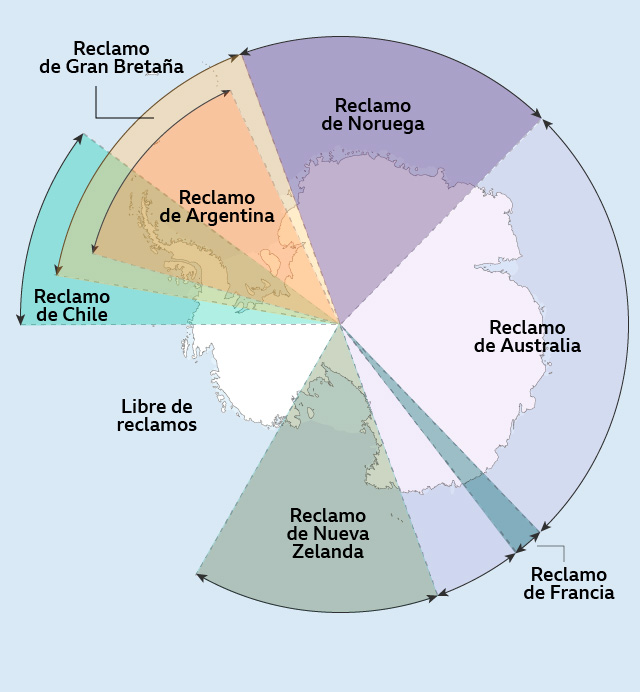 Mapa político Antártica